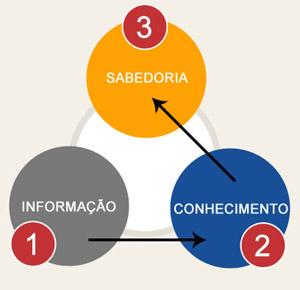 metodologia-gnostica_zps697d5908