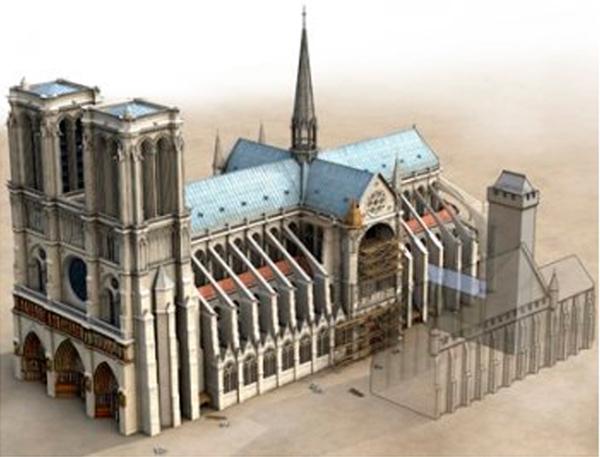 O-Navio-Alquímico-da-Catedral-Gótica.catedral.gnosis.brasil
