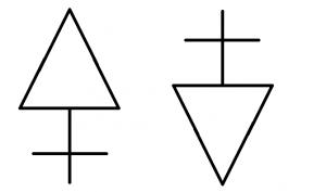 cruz triângulo