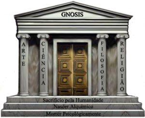 Grande obra Gnosis